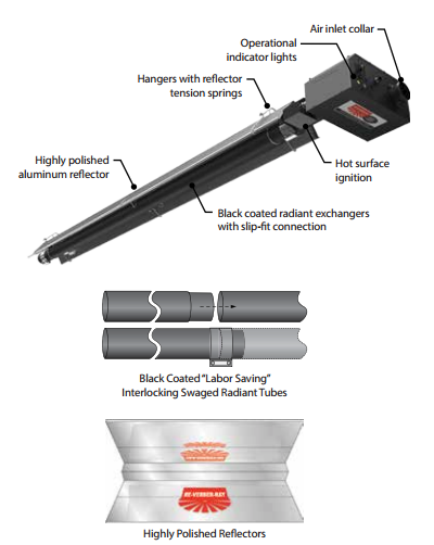 Reverberray Tube Heaters By Detroit Radiant Products